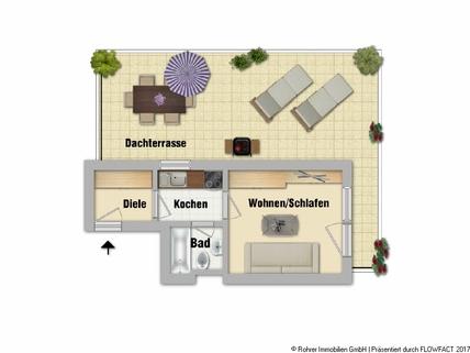 Grundriss Wohnung #NEU# - Ganz oben. Zentral. Begehrt.