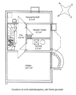 Untergeschoss Waldtrudering: Gepflegte Doppelhaushälfte, absolut ruhig gelegen