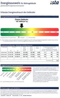 Energieausweis2 4–Zimmer-Wohnung im Zentrum