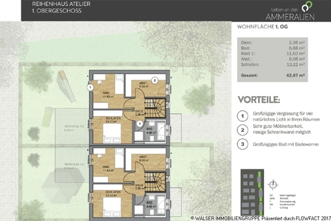 Atelierhaus 1 OG Den persönlichen Anspruch verwirklichen: Atelierhaus mit riesiger Dachterrasse und tollem Garten
