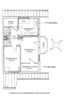 Dachgeschoss Waldtrudering: Gepflegte Doppelhaushälfte, absolut ruhig gelegen
