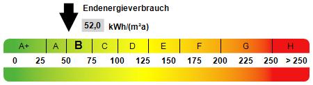 Energie Wunderschöne 4-Raum-Wohnung in beliebter Innenstadtlage von Erfurt